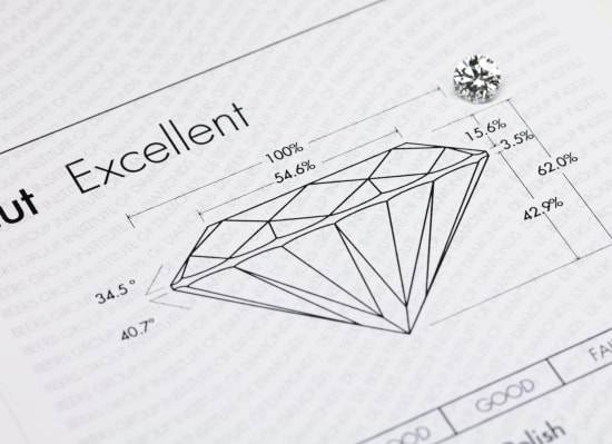 Polished diamonds with De Beers Group Industry Services grading reports stocked in the UK