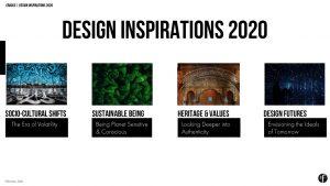 The Futurist to power Design Inspirations luxury seminar in Mumbai