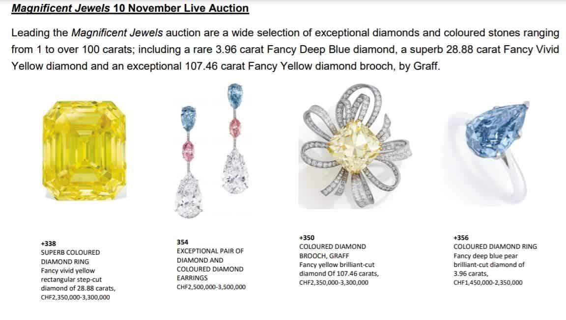 Christie's presents Geneva Luxury Sales