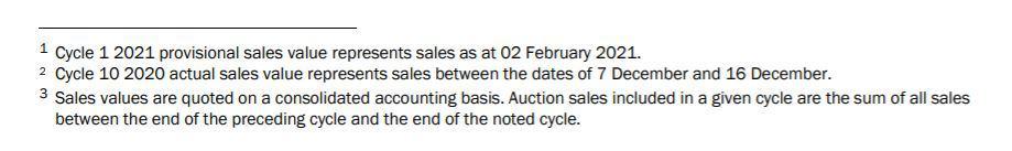 De Beers Group sale cycle1 2021