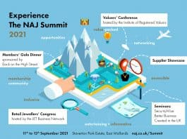NAJ Summit 2021