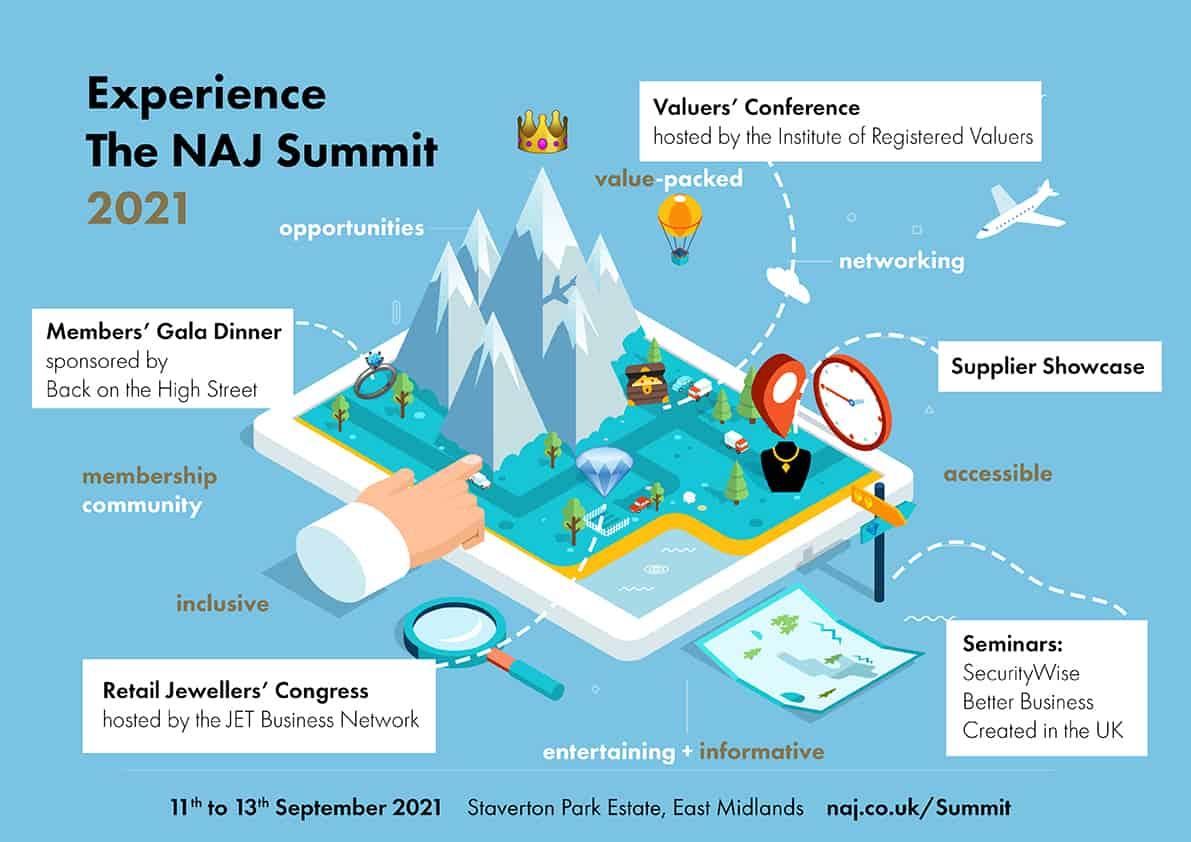 The NAJ Summit