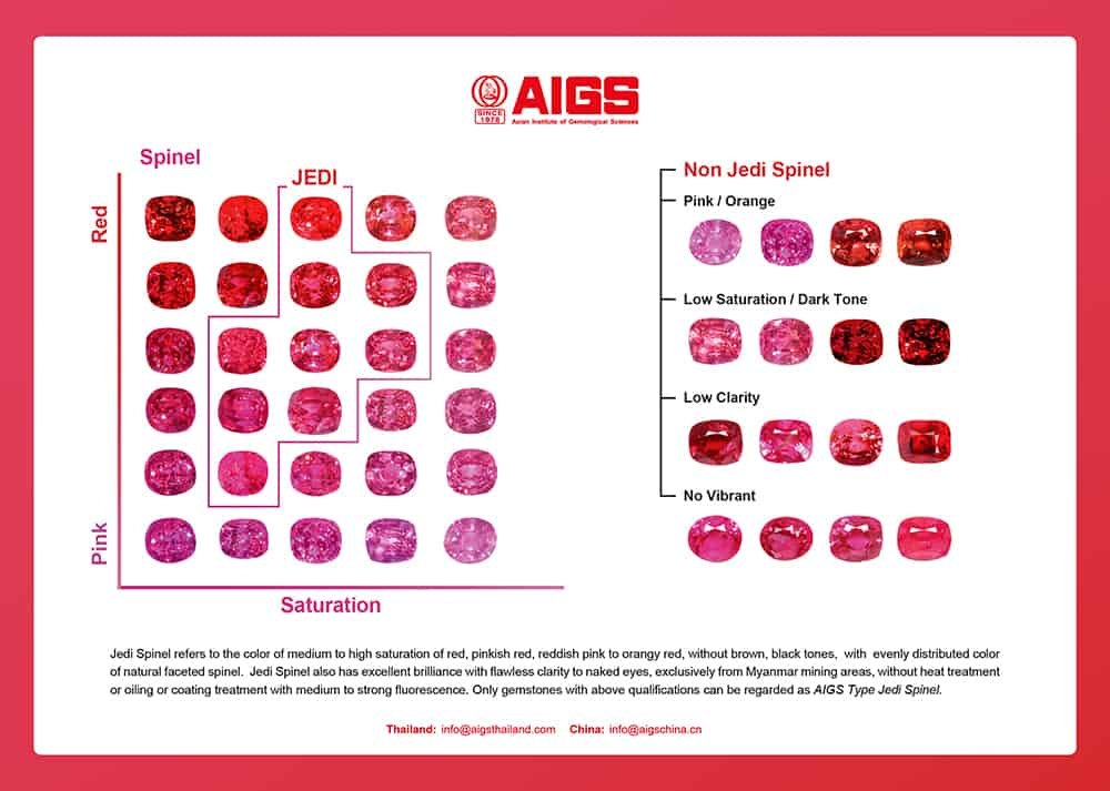 AIGS Jedi spinel colour reference